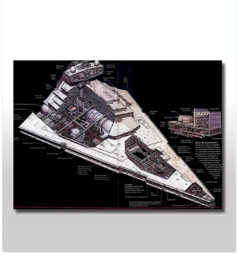 Ahşap Tablo Star Wars İmperial Star Destroyer